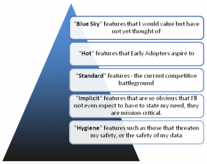 Steele's hierarchy of product features